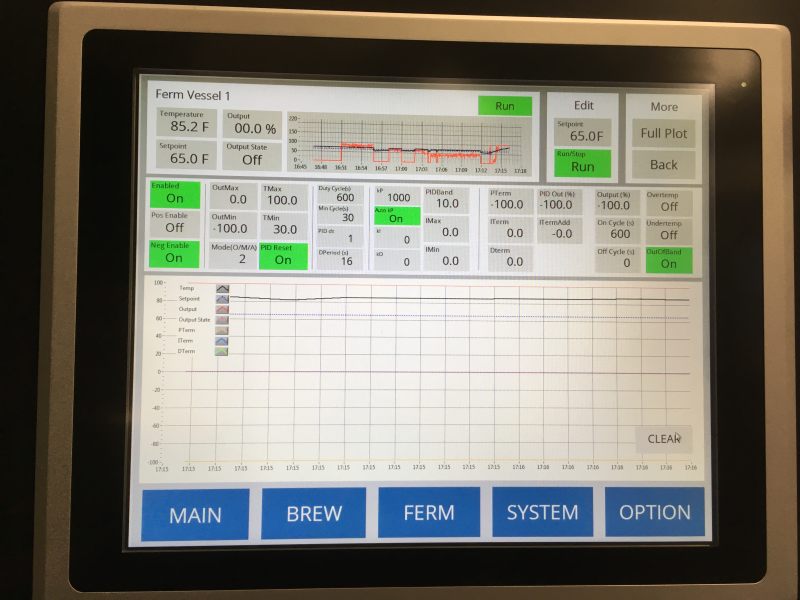 Brew panel user interface